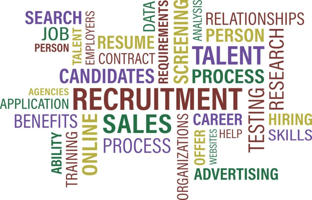 Applicant Tracking Systems, HR