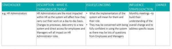 HR Admin stakeholder example